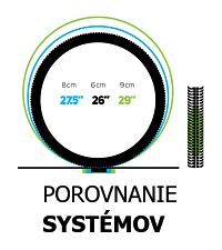 porovna_system.jpg