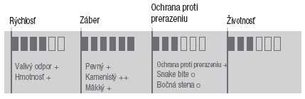 uvod__hodnotenie_3.jpg